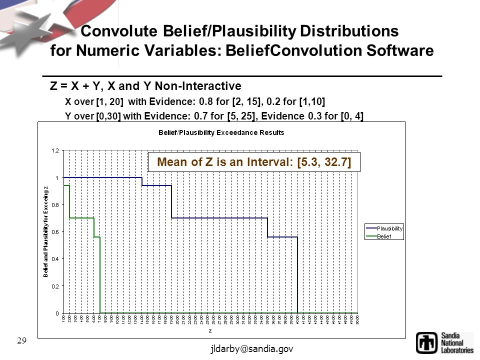 29 jldarby@sandia.gov Convolute Belief/Plausibility Distributions for Numeric Variables: BeliefConvolution Software Z = X + Y, X and Y Non-Interactive X over [1, 20] with Evidence: 0.8 for [2, 15], 0.2 for [1,10] Y over [0,30] with Evidence: 0.7 for [5, 25], Evidence 0.3 for [0, 4] Mean of Z is an Interval: [5.3, 32.7]