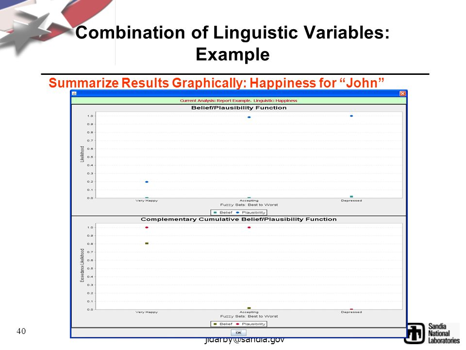 40 jldarby@sandia.gov Combination of Linguistic Variables: Example Summarize Results Graphically: Happiness for John