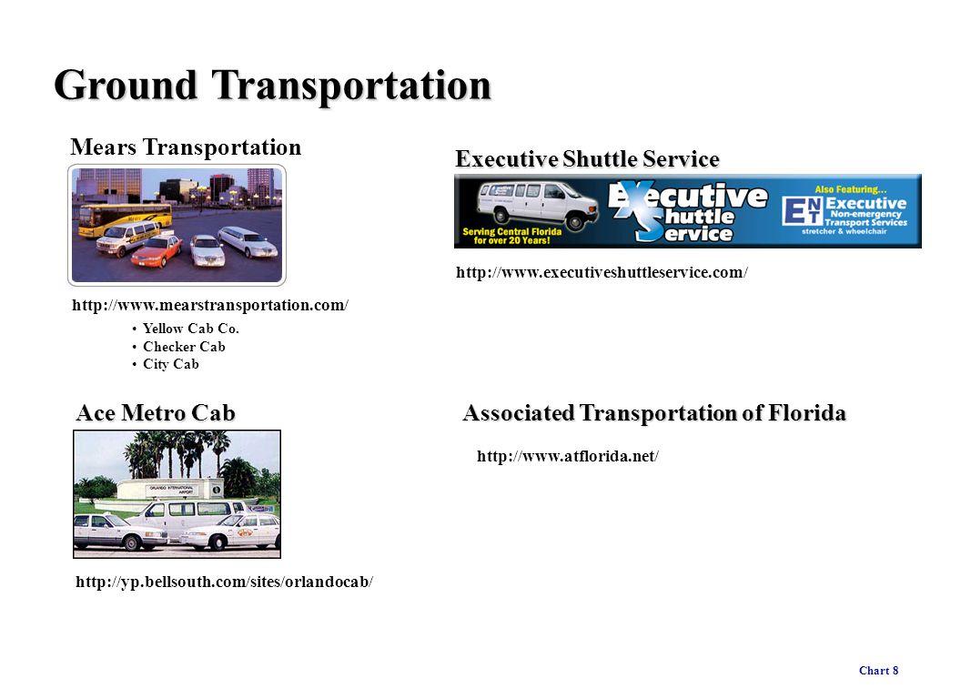 http://www.mearstransportation.com/ Mears Transportation Ground Transportation http://www.executiveshuttleservice.com/ Executive Shuttle Service http: