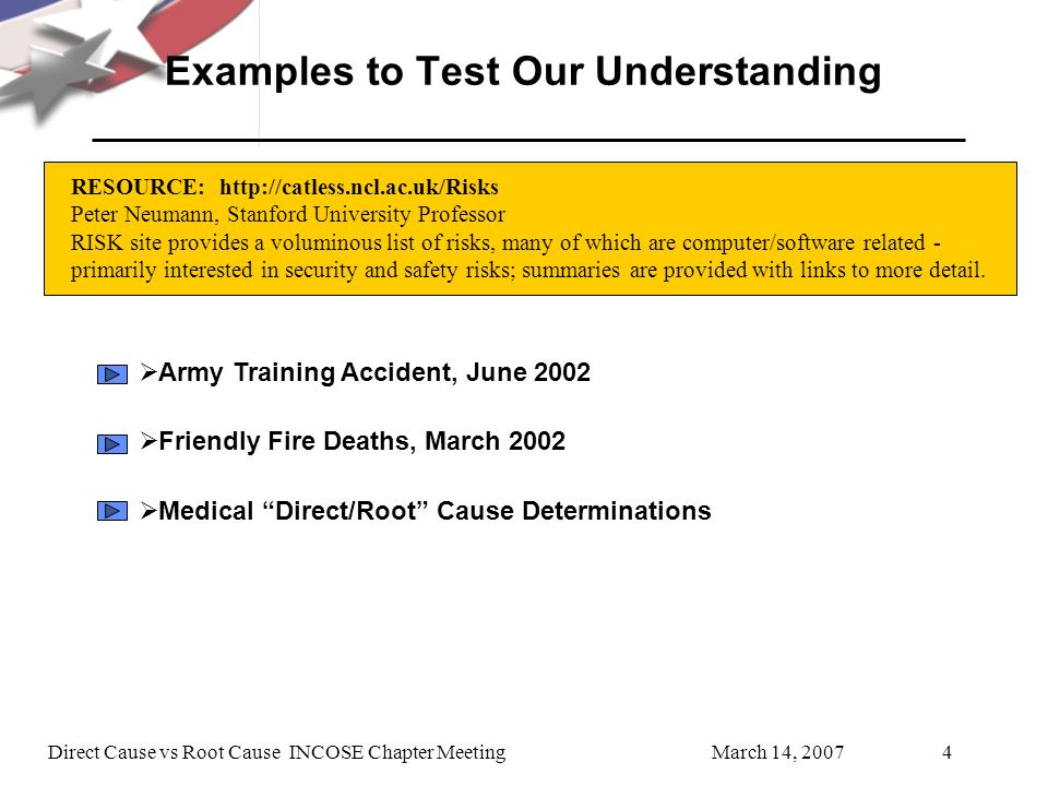 March 14, 2007Direct Cause vs Root Cause INCOSE Chapter Meeting4 Examples to Test Our Understanding Army Training Accident, June 2002 Friendly Fire Deaths, March 2002 Medical Direct/Root Cause Determinations RESOURCE: http://catless.ncl.ac.uk/Risks Peter Neumann, Stanford University Professor RISK site provides a voluminous list of risks, many of which are computer/software related - primarily interested in security and safety risks; summaries are provided with links to more detail.