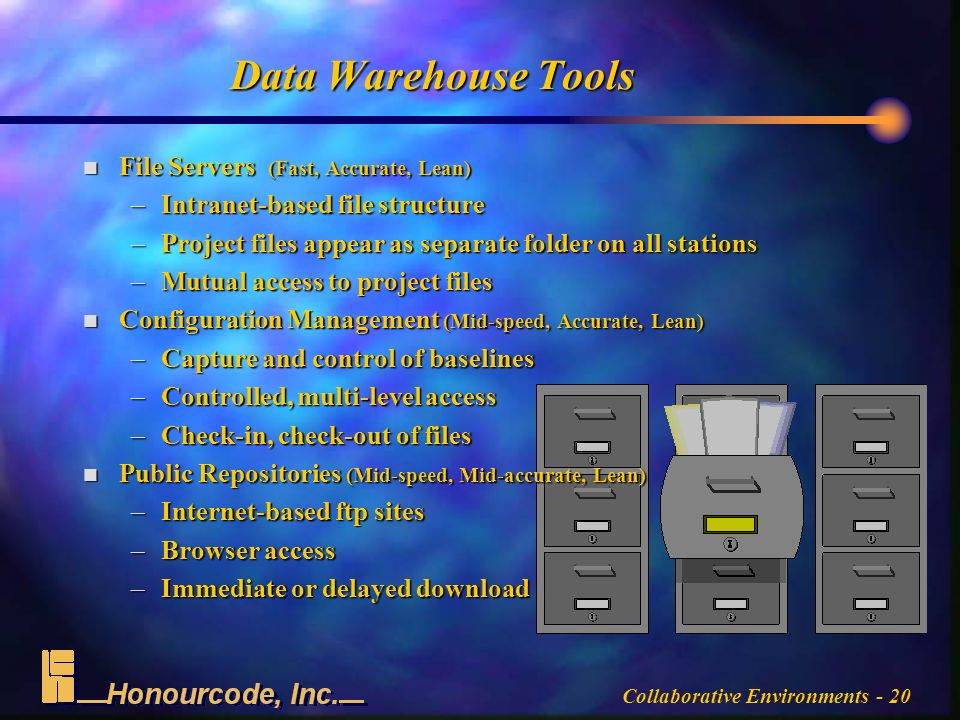 Collaborative Environments - 20 Data Warehouse Tools n File Servers (Fast, Accurate, Lean) –Intranet-based file structure –Project files appear as separate folder on all stations –Mutual access to project files n Configuration Management (Mid-speed, Accurate, Lean) –Capture and control of baselines –Controlled, multi-level access –Check-in, check-out of files n Public Repositories (Mid-speed, Mid-accurate, Lean) –Internet-based ftp sites –Browser access –Immediate or delayed download