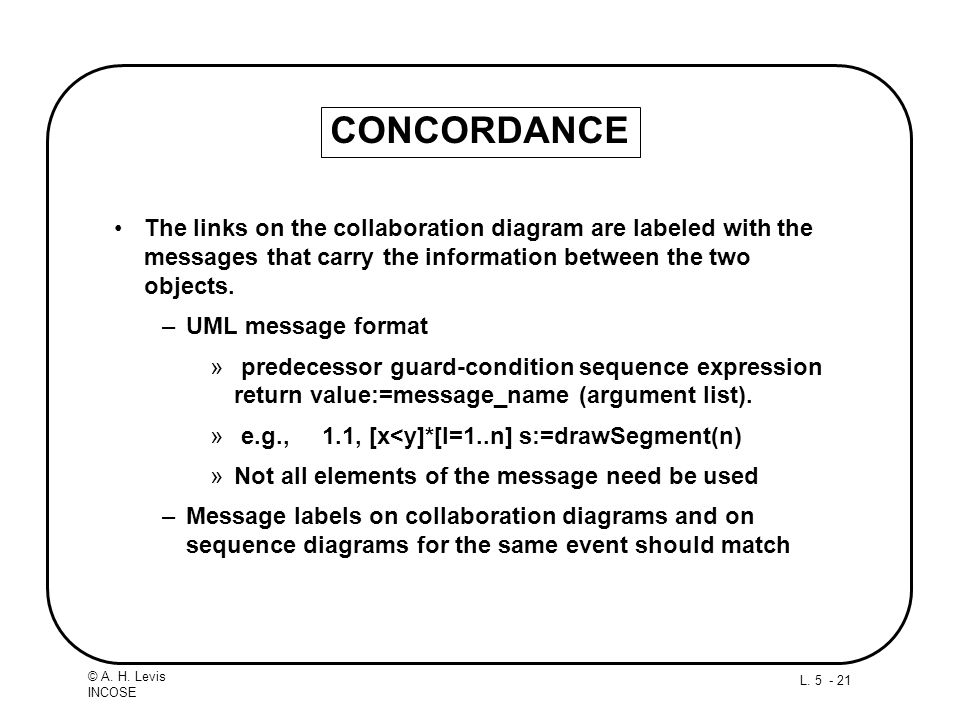 L. 5 - 21 © A. H. Levis INCOSE CONCORDANCE The links on the collaboration diagram are labeled with the messages that carry the information between the