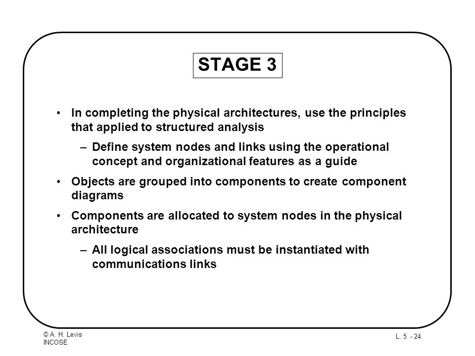 L. 5 - 24 © A. H. Levis INCOSE STAGE 3 In completing the physical architectures, use the principles that applied to structured analysis –Define system
