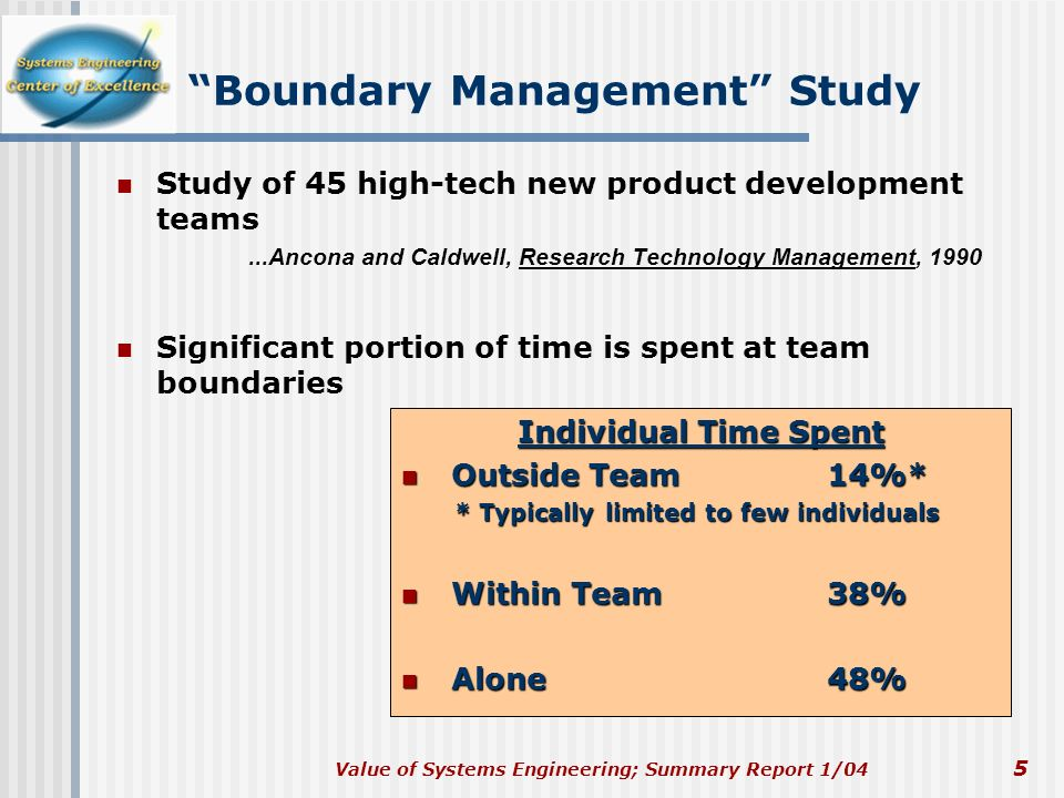 Value of Systems Engineering; Summary Report 1/04 5 Boundary Management Study Study of 45 high-tech new product development teams...Ancona and Caldwel