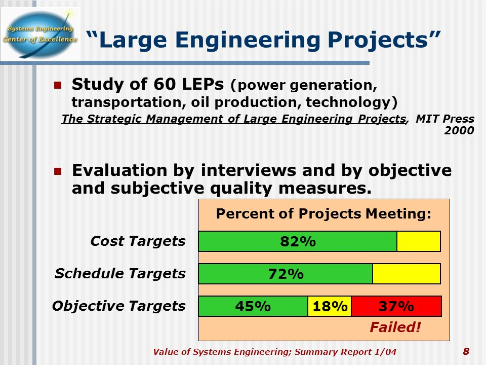 Value of Systems Engineering; Summary Report 1/04 8 Cost Targets Schedule Targets Objective Targets 82% Percent of Projects Meeting: Large Engineering
