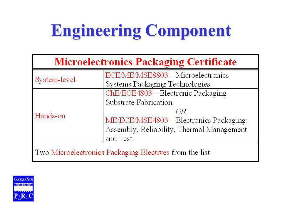 Engineering Component