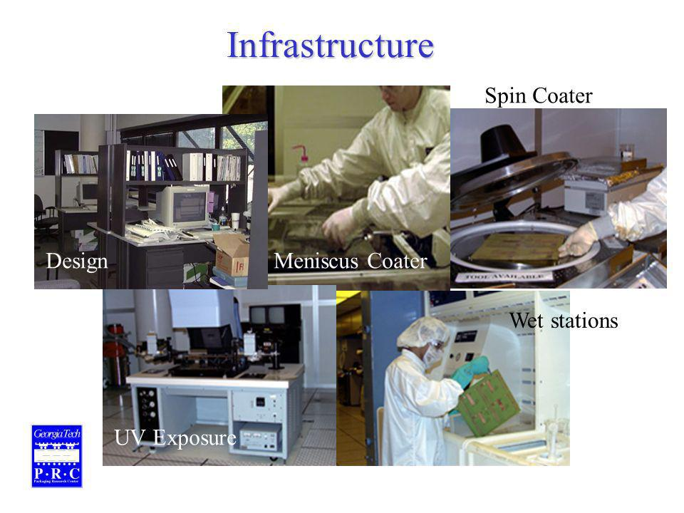 Infrastructure DesignMeniscus Coater Spin Coater UV Exposure Wet stations