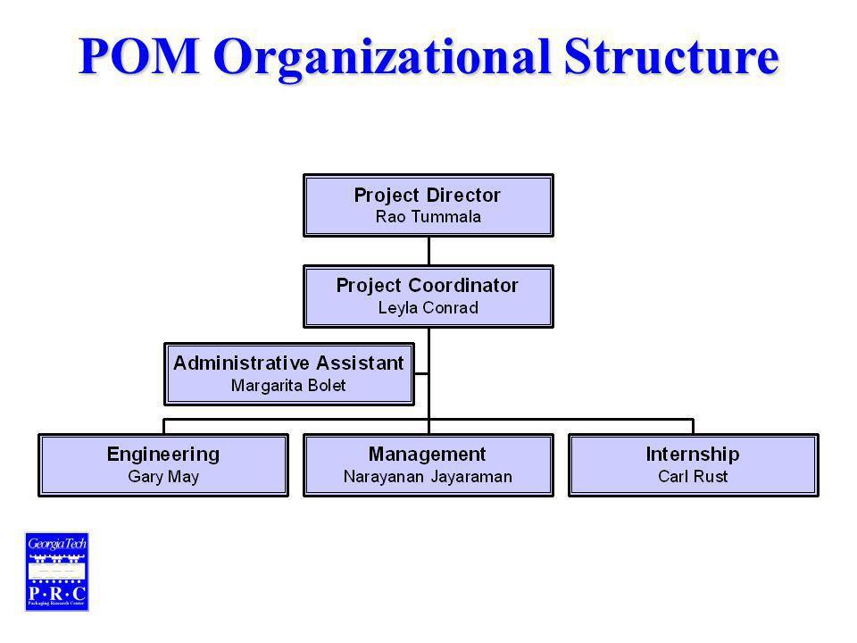 POM Organizational Structure