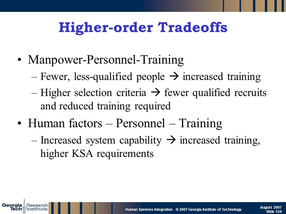 GTRI_B-124 Human Systems Integration © 2007 Georgia Institute of Technology August 2007 Slide 124 Higher-order Tradeoffs Manpower-Personnel-Training –