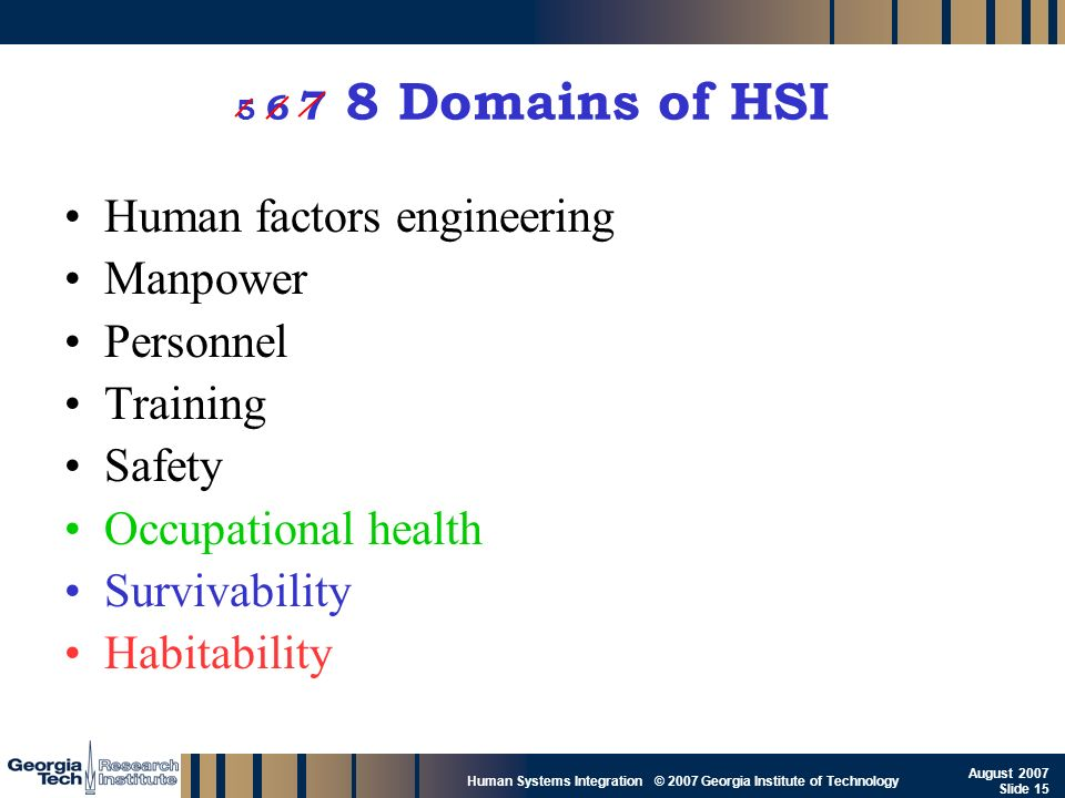 GTRI_B-15 Human Systems Integration © 2007 Georgia Institute of Technology August 2007 Slide 15 5 6 7 8 Domains of HSI Human factors engineering Manpo