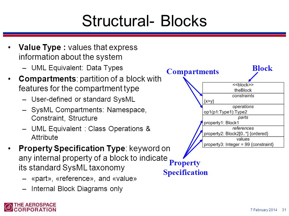 7 February 2014 31 Structural- Blocks Value Type : values that express information about the system –UML Equivalent: Data Types Compartments: partitio