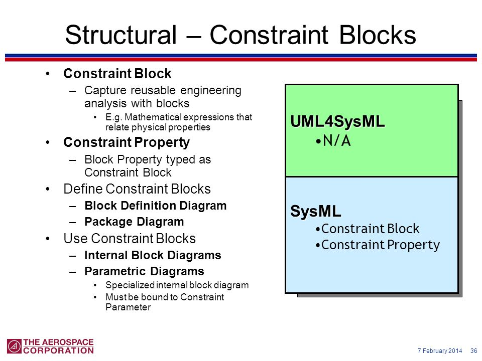 7 February 2014 36 Structural – Constraint Blocks Constraint Block –Capture reusable engineering analysis with blocks E.g. Mathematical expressions th