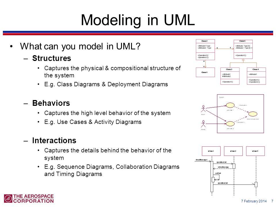 7 February 2014 68 More on MDA PIM PSM Code transform Portable Example - Billing System Model Billing System Model for J2EE J2EE Code for Billing System