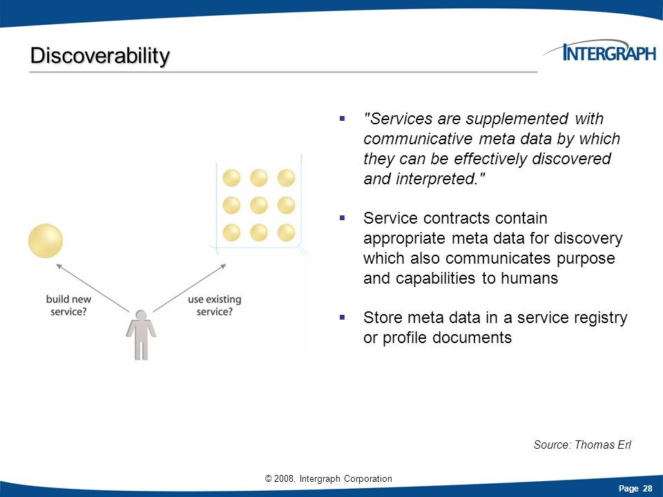 Page 28 © 2008, Intergraph Corporation Discoverability