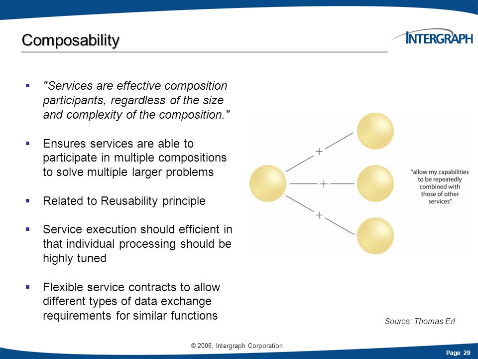 Page 29 © 2008, Intergraph Corporation Composability