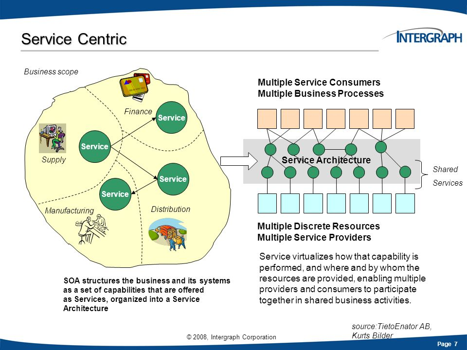 Page 7 © 2008, Intergraph Corporation Service Architecture Service Finance Distribution Manufacturing Supply Service virtualizes how that capability i