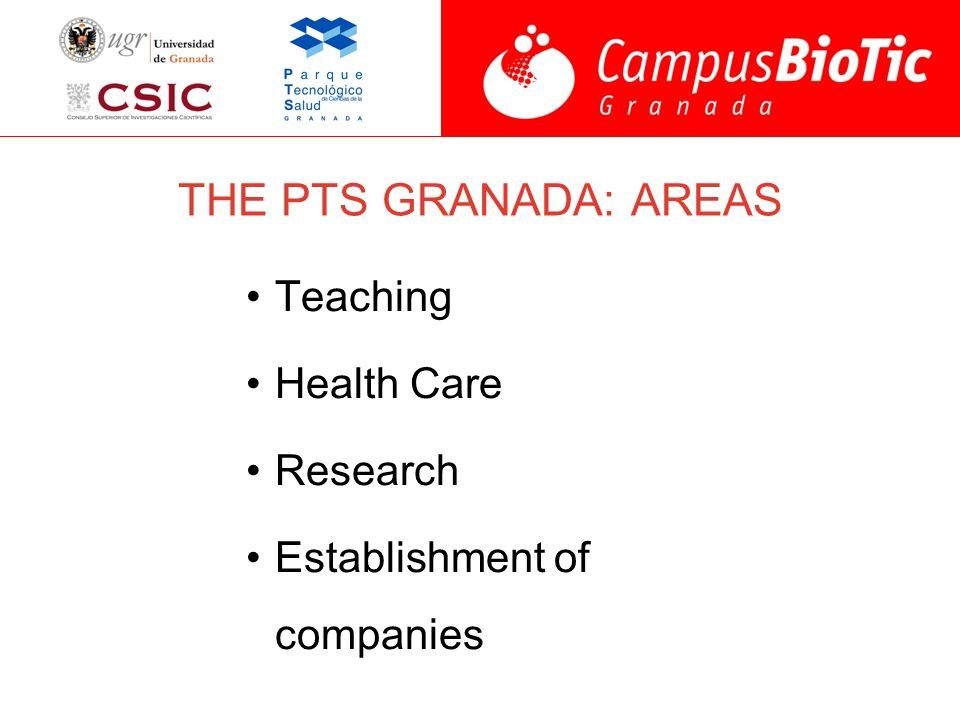 THE PTS GRANADA: AREAS Teaching Health Care Research Establishment of companies
