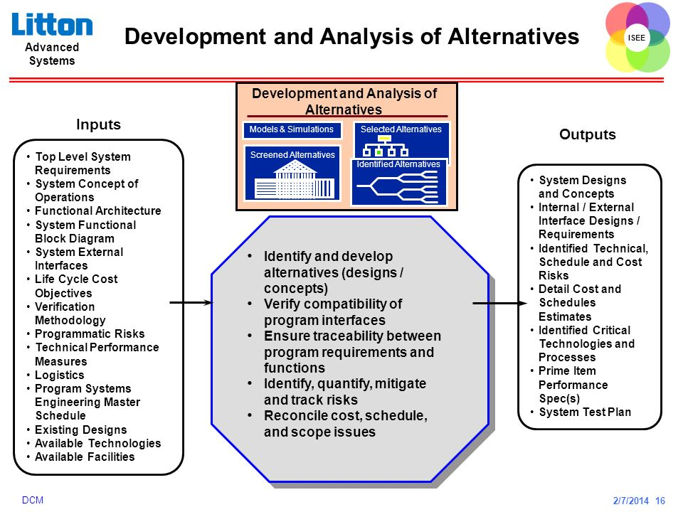 2/7/2014 16 ISEE Advanced Systems DCM Development and Analysis of Alternatives Identify and develop alternatives (designs / concepts) Verify compatibi
