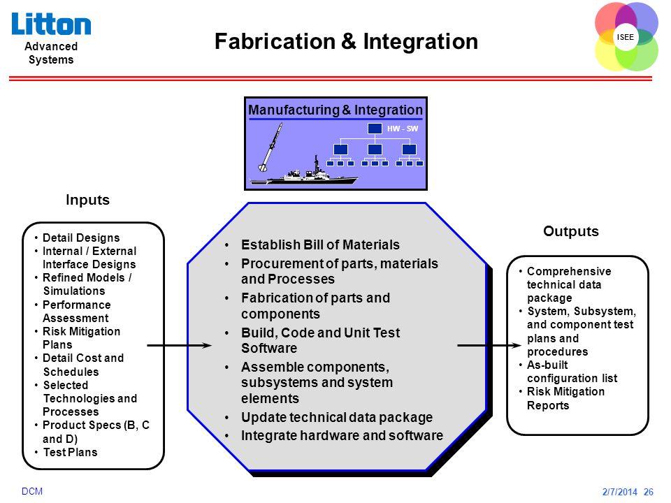 2/7/2014 26 ISEE Advanced Systems DCM Fabrication & Integration Establish Bill of Materials Procurement of parts, materials and Processes Fabrication