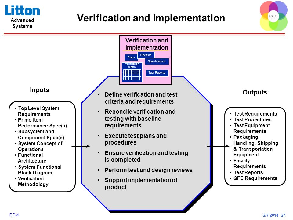 2/7/2014 27 ISEE Advanced Systems DCM Verification and Implementation Define verification and test criteria and requirements Reconcile verification an