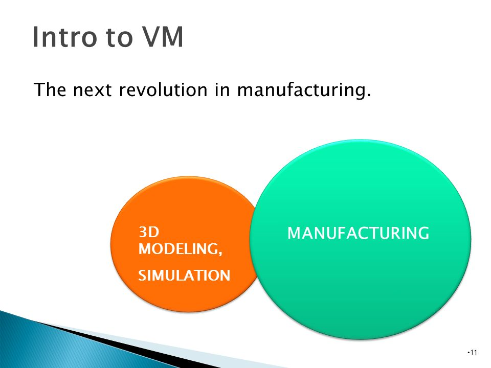 11 Biomedical Intro to VM The next revolution in manufacturing. Biomedical 3D MODELING, SIMULATION 3D MODELING, SIMULATION MANUFACTURING