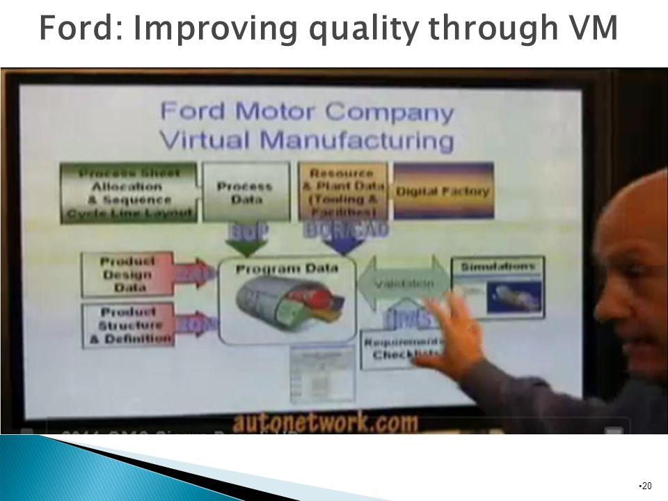 20 Ford: Improving quality through VM