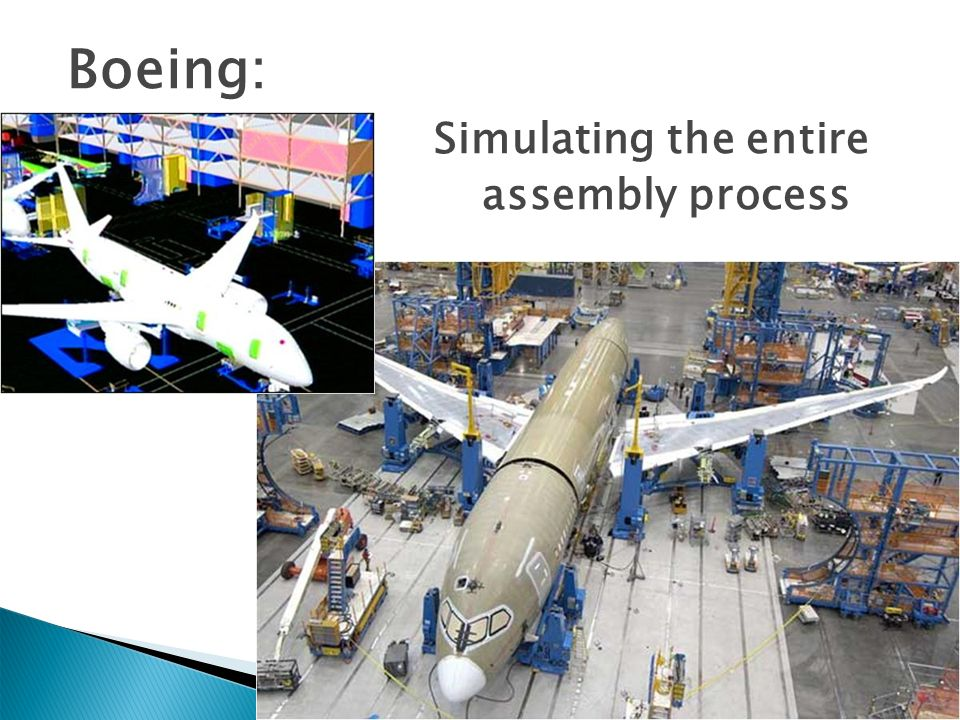 22 Boeing: Simulating the entire assembly process