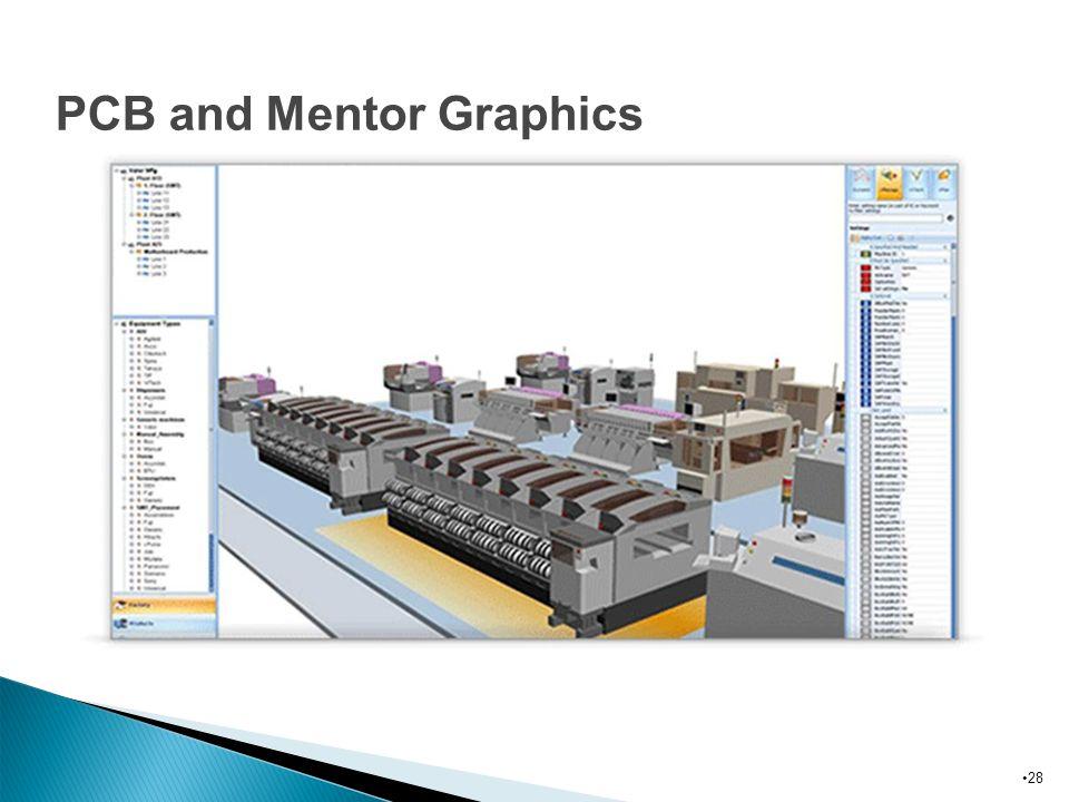 28 Biomedical PCB and Mentor Graphics Biomedical