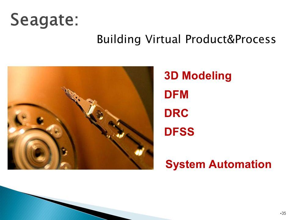 35 Seagate: Building Virtual Product&Process 3D Modeling DFM DRC DFSS System Automation