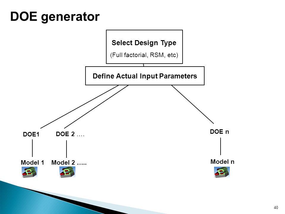 Select Design Type (Full factorial, RSM, etc) Define Actual Input Parameters DOE1 DOE 2 …. DOE n Model 1 Model 2 ….. Model n 40 DOE generator