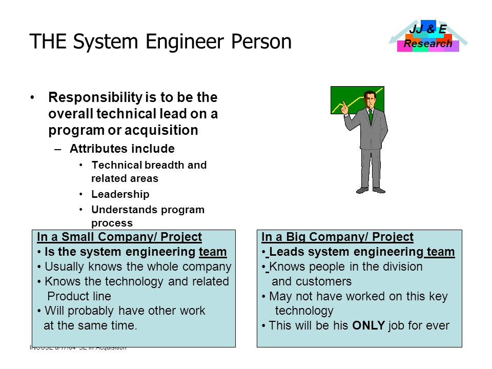 JJ & E Research INCOSE 8/17/04 SE In Acquisition 12 THE System Engineer Person Responsibility is to be the overall technical lead on a program or acquisition –Attributes include Technical breadth and related areas Leadership Understands program process Business acumen In a Small Company/ Project Is the system engineering team Usually knows the whole company Knows the technology and related Product line Will probably have other work at the same time.