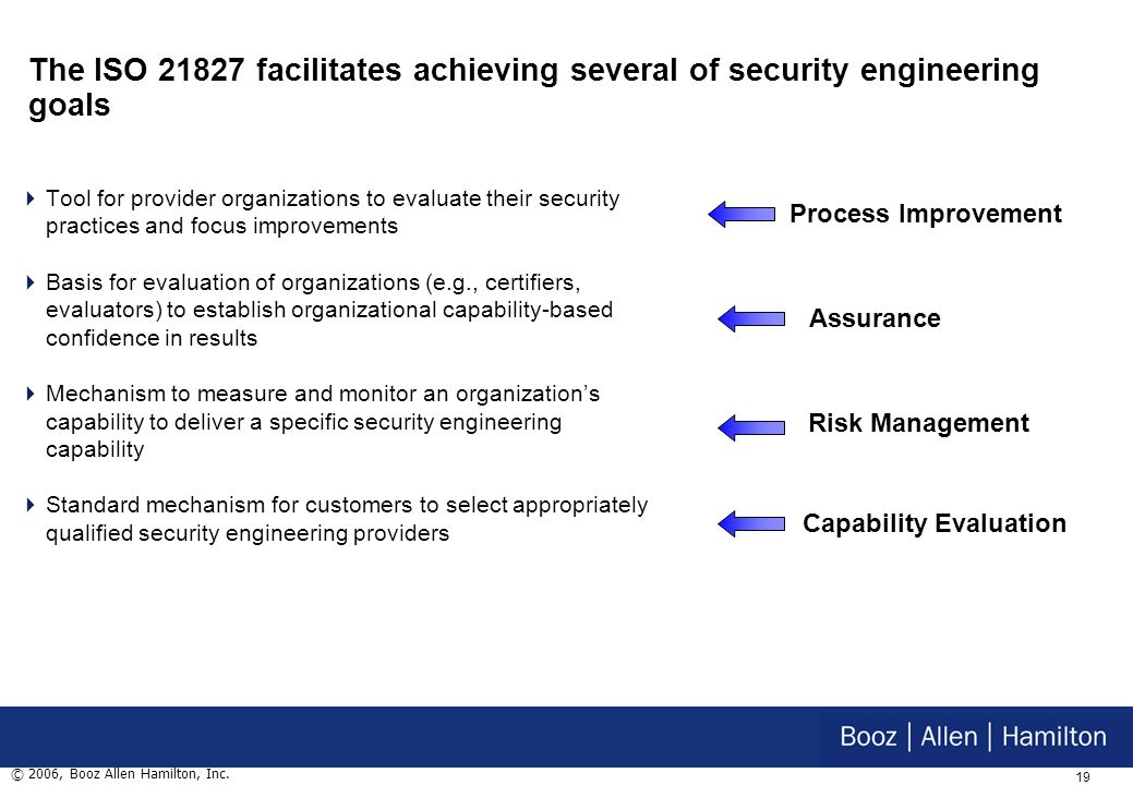 18 © 2006, Booz Allen Hamilton, Inc. History of ISO/IEC 21827 1993NSA initiated funding for development of a CMM for security engineering 1995Working