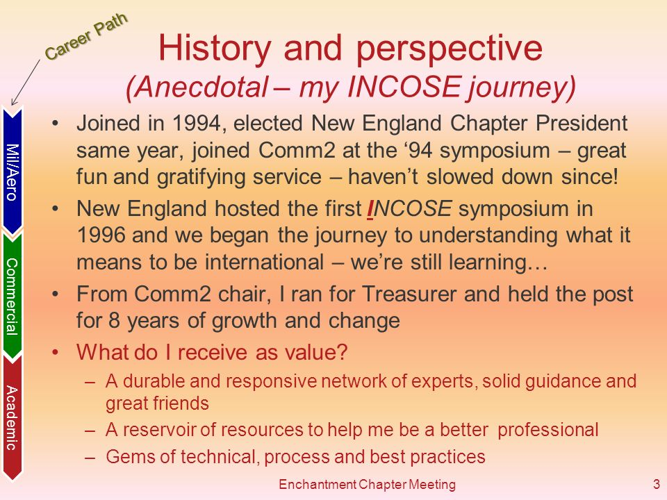 History and perspective (Anecdotal – my INCOSE journey) Joined in 1994, elected New England Chapter President same year, joined Comm2 at the 94 symposium – great fun and gratifying service – havent slowed down since.