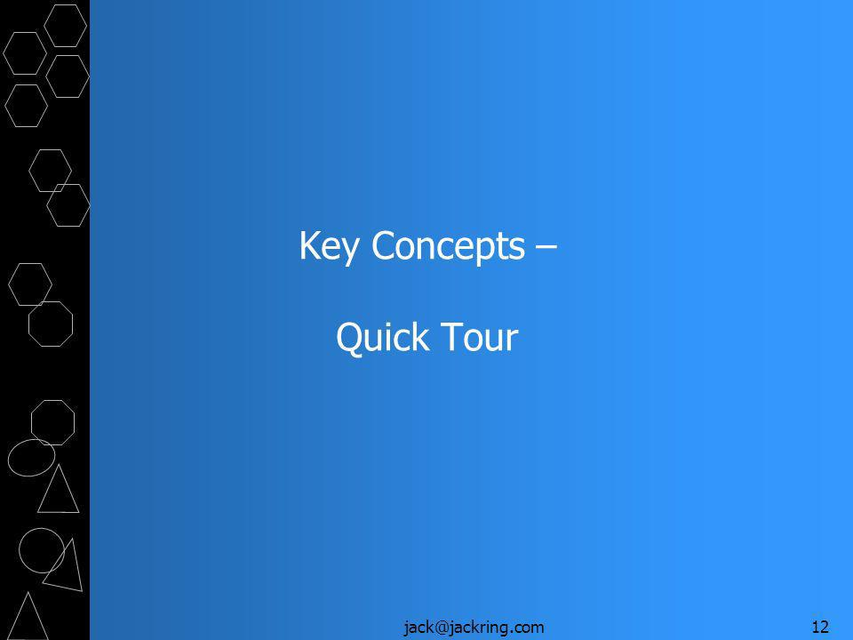 jack@jackring.com12 Key Concepts – Quick Tour