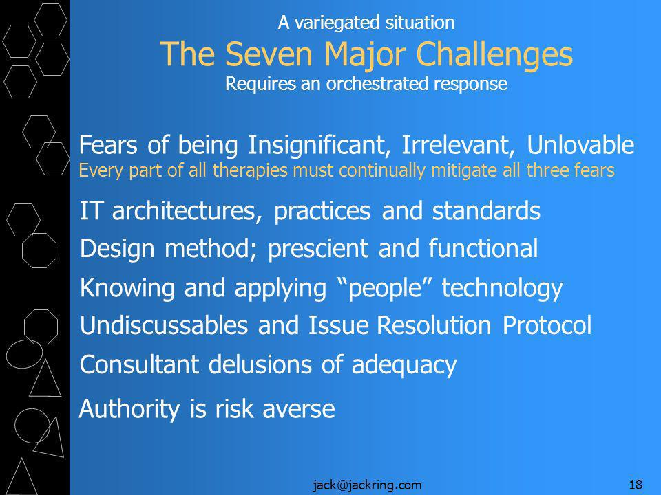 jack@jackring.com18 A variegated situation The Seven Major Challenges Requires an orchestrated response Fears of being Insignificant, Irrelevant, Unlovable Every part of all therapies must continually mitigate all three fears IT architectures, practices and standards Knowing and applying people technology Authority is risk averse Consultant delusions of adequacy Design method; prescient and functional Undiscussables and Issue Resolution Protocol