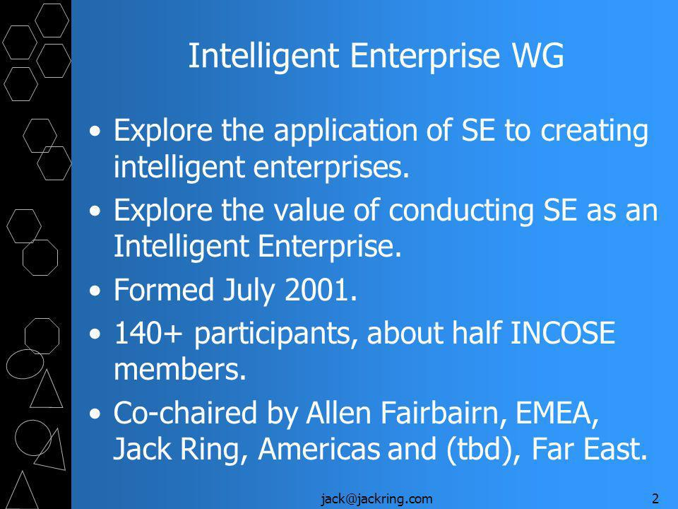 jack@jackring.com2 Intelligent Enterprise WG Explore the application of SE to creating intelligent enterprises.