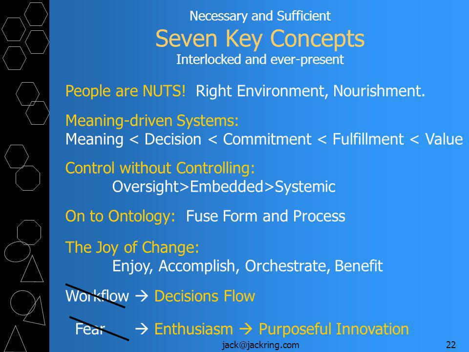 jack@jackring.com22 Necessary and Sufficient Seven Key Concepts Interlocked and ever-present People are NUTS.