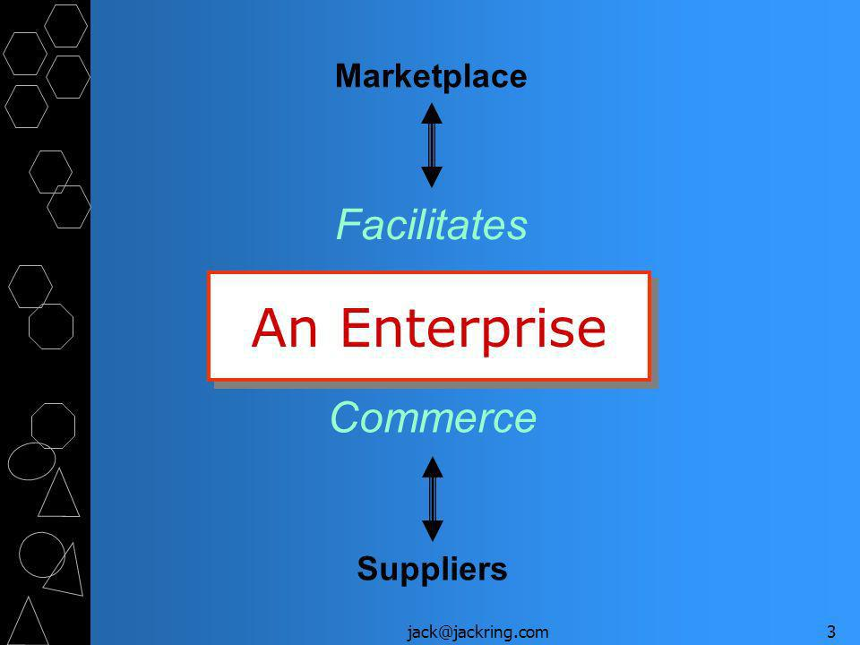 jack@jackring.com3 An Enterprise Marketplace Suppliers Facilitates Commerce