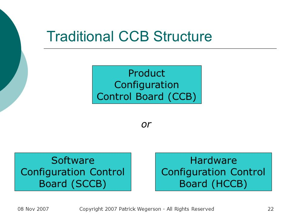 08 Nov 2007Copyright 2007 Patrick Wegerson - All Rights Reserved22 Traditional CCB Structure Product Configuration Control Board (CCB) or Software Configuration Control Board (SCCB) Hardware Configuration Control Board (HCCB)