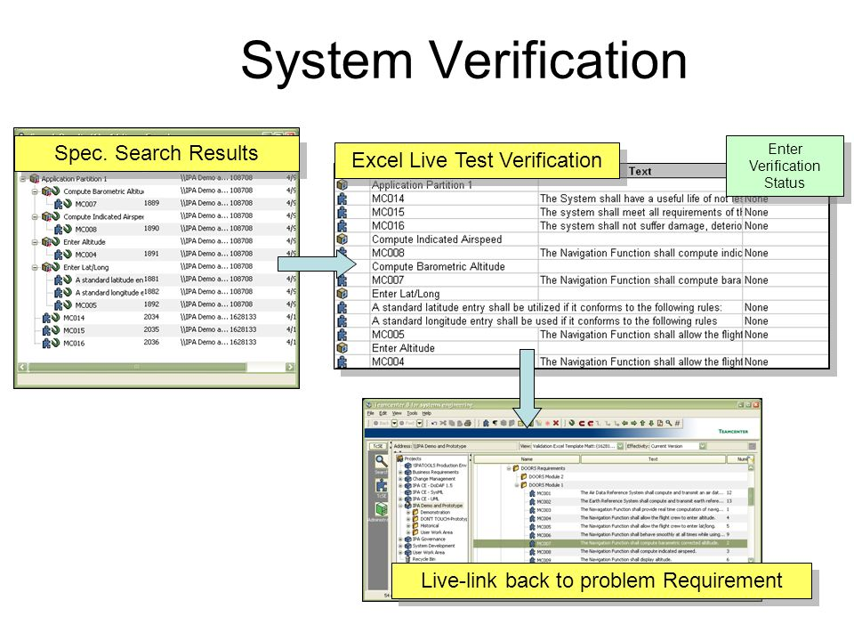 System Verification Spec. Search Results Excel Live Test Verification Live-link back to problem Requirement Enter Verification Status
