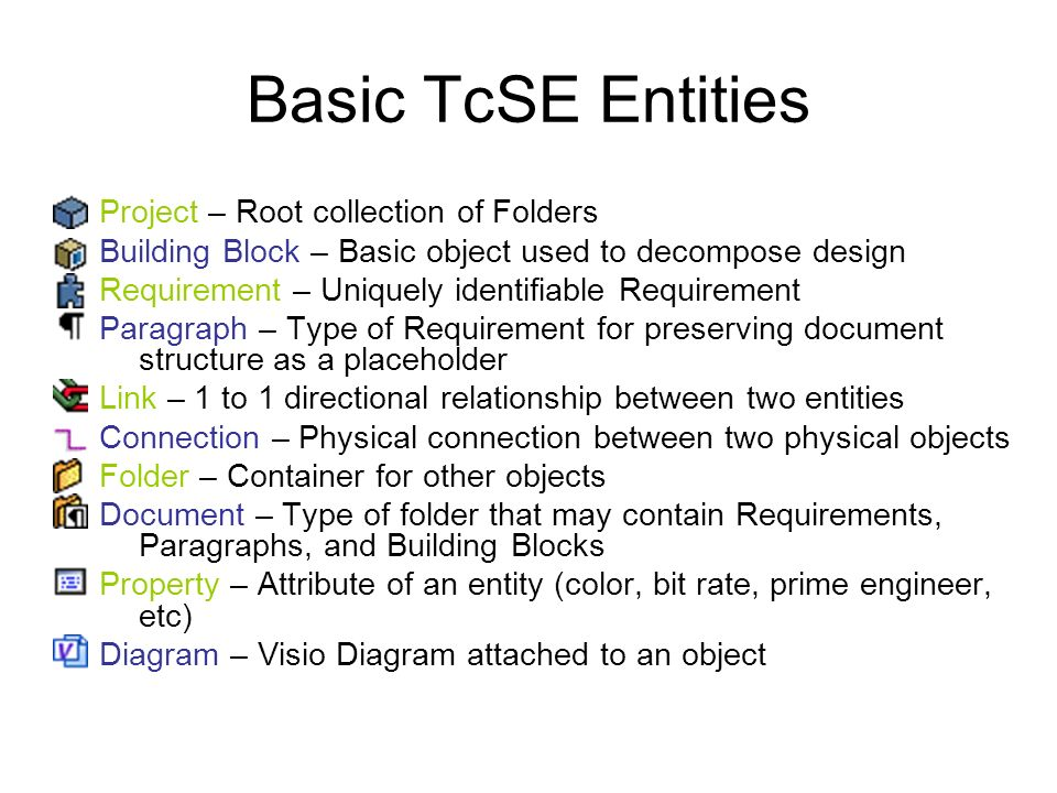 Basic TcSE Entities Project – Root collection of Folders Building Block – Basic object used to decompose design Requirement – Uniquely identifiable Re