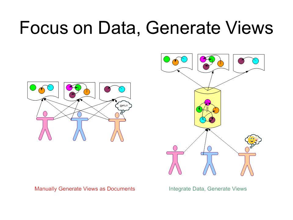 Focus on Data, Generate Views