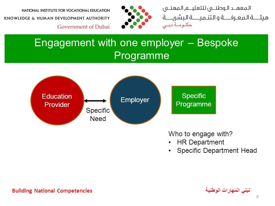 Building National Competencies نبني المهارات الوطنية 7 Engagement with one employer – Bespoke Programme - Example Mohamad Bin Rashid Housing Est.