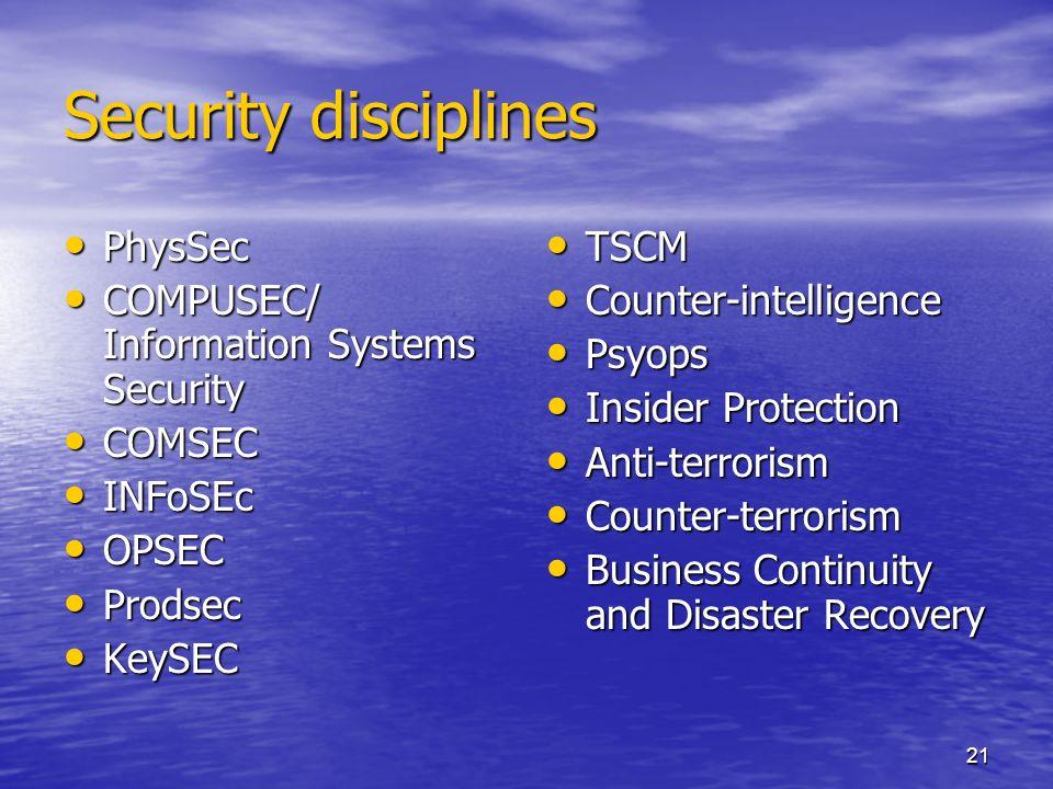 21 Security disciplines PhysSec PhysSec COMPUSEC/ Information Systems Security COMPUSEC/ Information Systems Security COMSEC COMSEC INFoSEc INFoSEc OP