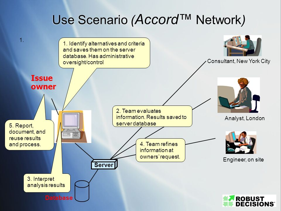 Use Scenario ( Accord Network) Issue owner Consultant, New York City Analyst, London Engineer, on site 1. Identify alternatives and criteria and saves