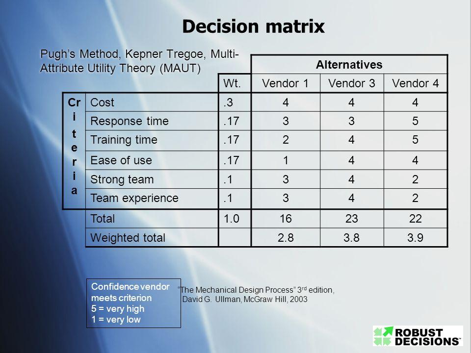 Pughs Method, Kepner Tregoe, Multi- Attribute Utility Theory (MAUT) The Mechanical Design Process 3 rd edition, David G. Ullman, McGraw Hill, 2003 Dec