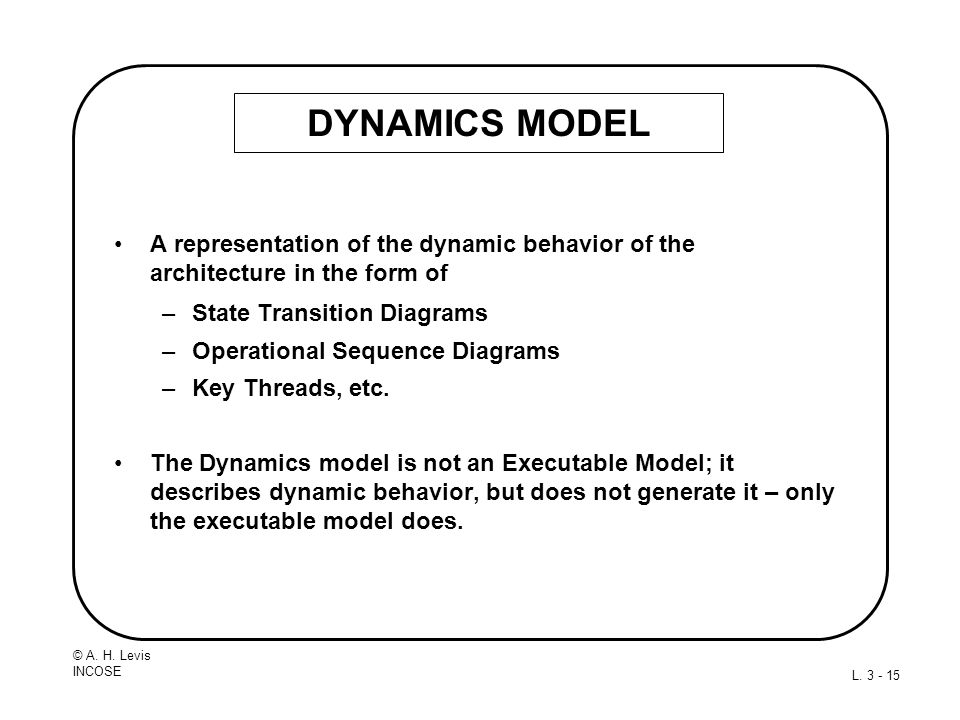 © A. H. Levis INCOSE L. 3 - 15 DYNAMICS MODEL A representation of the dynamic behavior of the architecture in the form of –State Transition Diagrams –