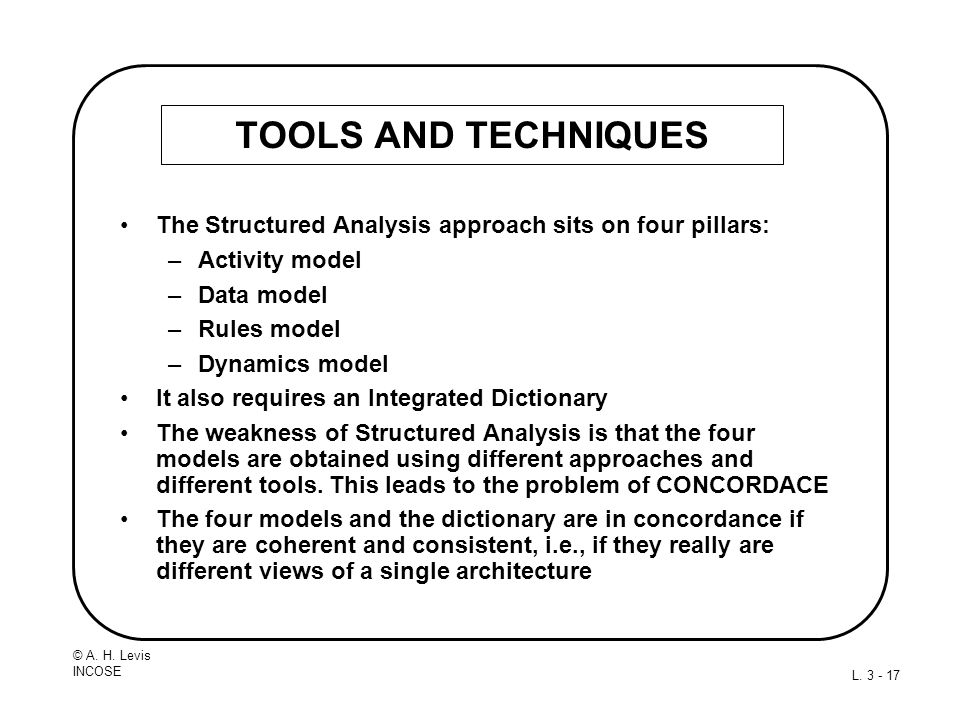 © A. H. Levis INCOSE L. 3 - 17 TOOLS AND TECHNIQUES The Structured Analysis approach sits on four pillars: –Activity model –Data model –Rules model –D