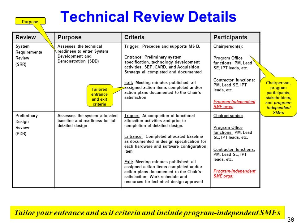 36 Technical Review Details ReviewPurposeCriteriaParticipants System Requirements Review (SRR) Assesses the technical readiness to enter System Develo