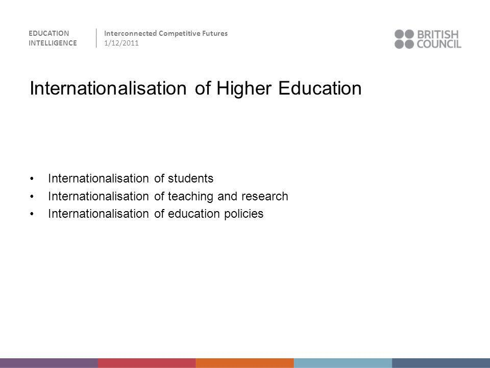 EDUCATION INTELLIGENCE Interconnected Competitive Futures 1/12/2011 Internationalisation of Higher Education Internationalisation of students Internat